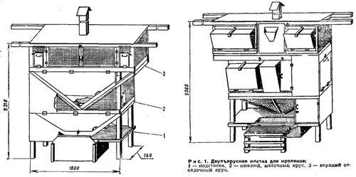 Клетка для кроликов михайлова своими руками чертеж 42