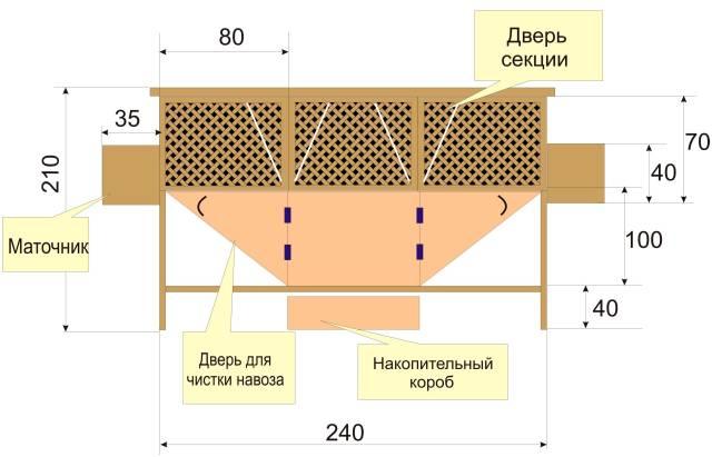 kletka-mihaylova-shema-i-razmery